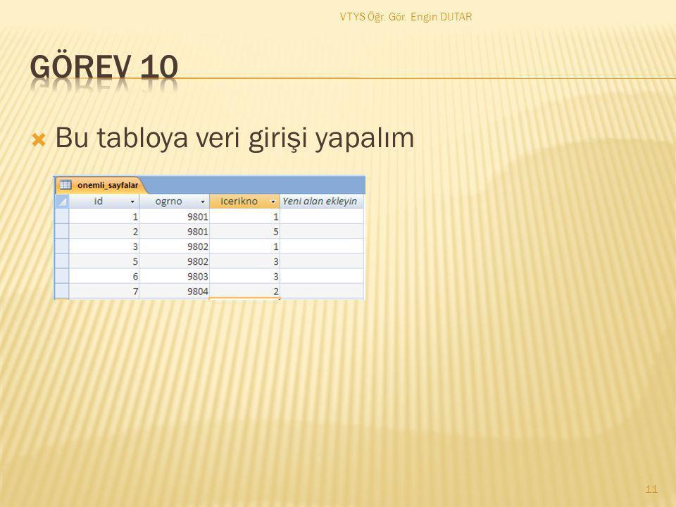  Bu tabloya veri girişi yapalım 11 VTYS Öğr. Gör. Engin DUTAR