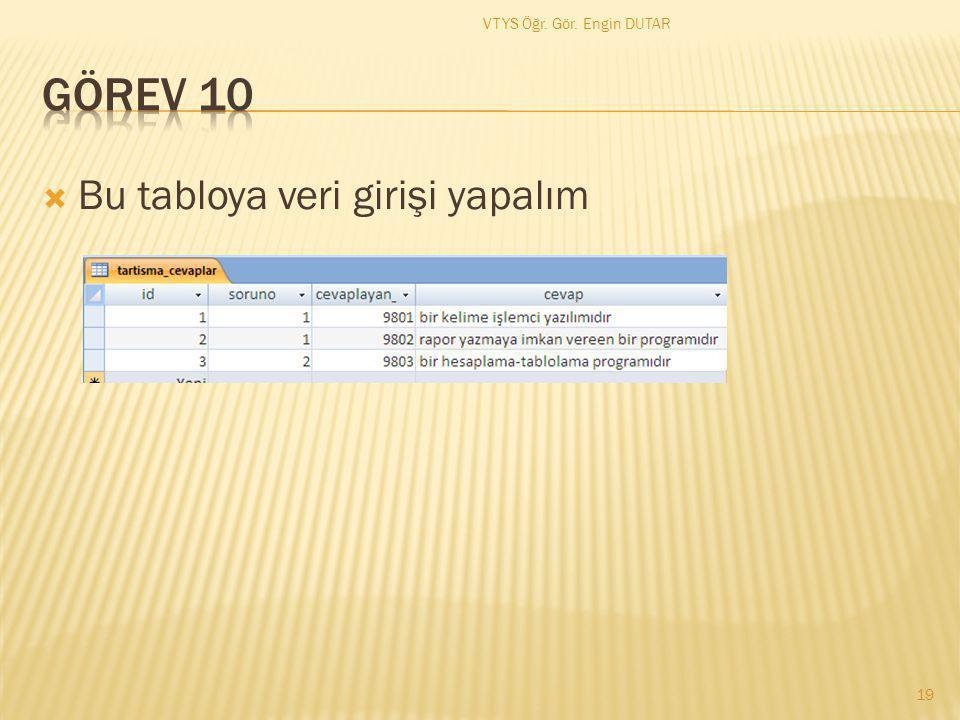  Bu tabloya veri girişi yapalım 19 VTYS Öğr. Gör. Engin DUTAR