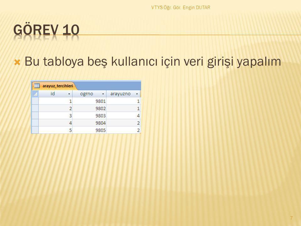  Bu tabloya beş kullanıcı için veri girişi yapalım 7 VTYS Öğr. Gör. Engin DUTAR