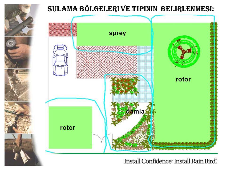 Sulama bölgeleri ve tipinin belirlenmesi: sprey rotor damla