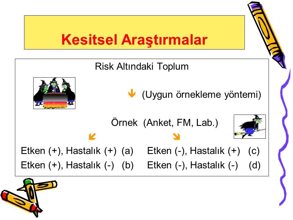 Örneklem Seçimi İki şekilde olabilir; 1- Tüm ülkeyi veya bir bölgeyi temsil eden bir örnek seçilebilir, 2- Çeşitli konularda yüksek risk taşıyan belir