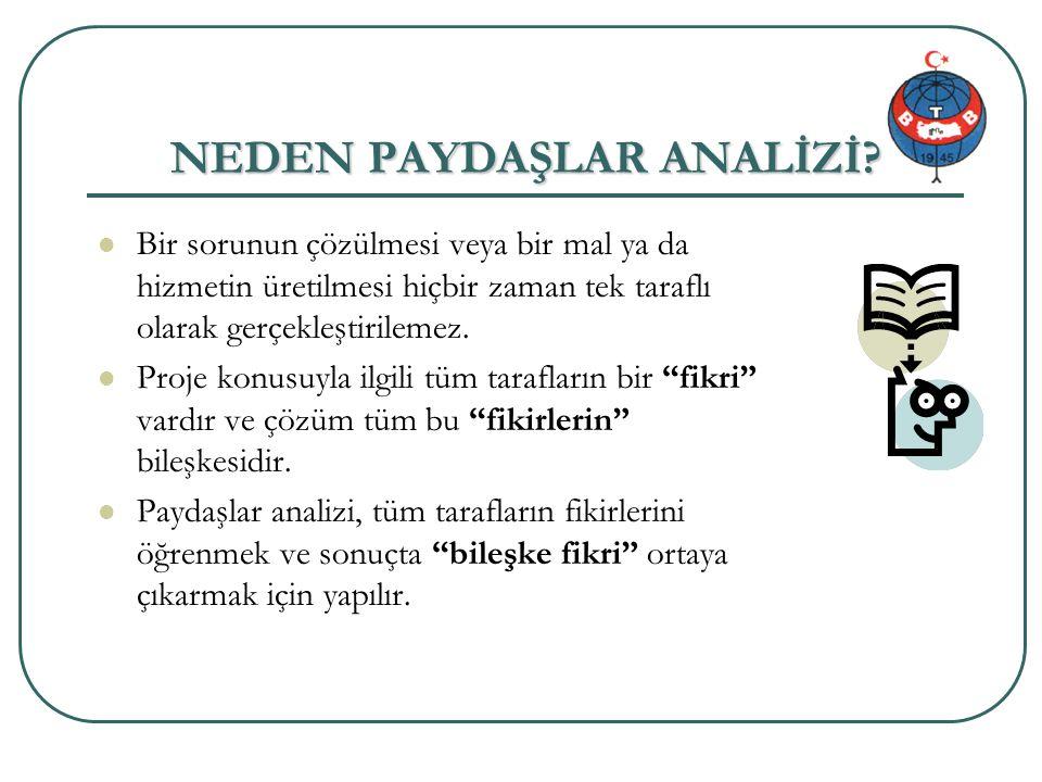 Proje genel bilgi 15/34 NEDEN PAYDAŞLAR ANALİZİ.