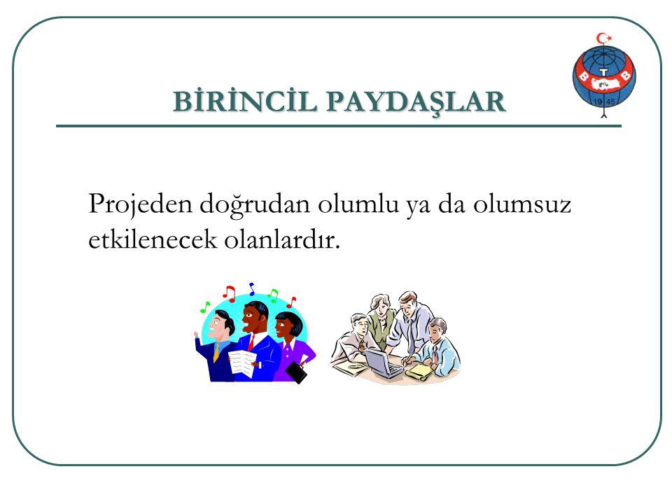 Proje genel bilgi 17/34 BİRİNCİL PAYDAŞLAR Projeden doğrudan olumlu ya da olumsuz etkilenecek olanlardır.