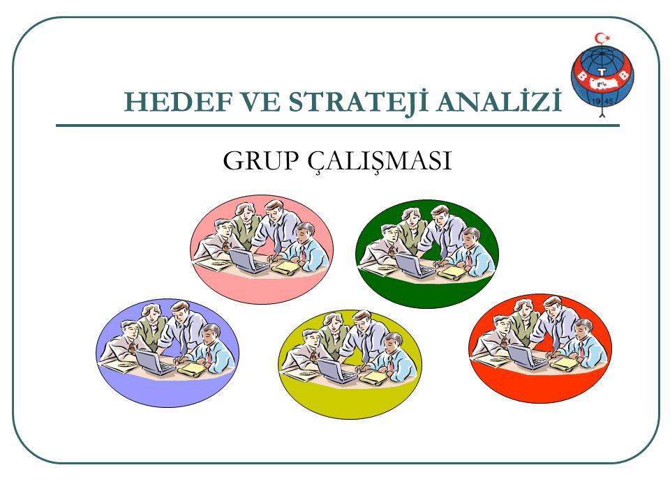 Proje genel bilgi 31/34 HEDEF VE STRATEJİ ANALİZİ GRUP ÇALIŞMASI