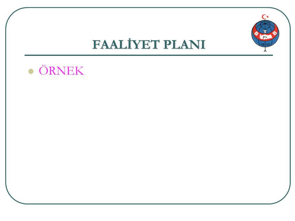 Proje genel bilgi 53/34 FAALİYET PLANI ÖRNEK