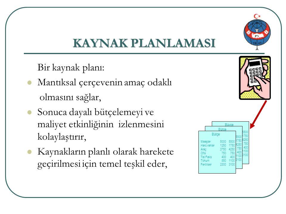 Proje genel bilgi 54/34 KAYNAK PLANLAMASI Bir kaynak planı: Mantıksal çerçevenin amaç odaklı olmasını sağlar, Sonuca dayalı bütçelemeyi ve maliyet etk