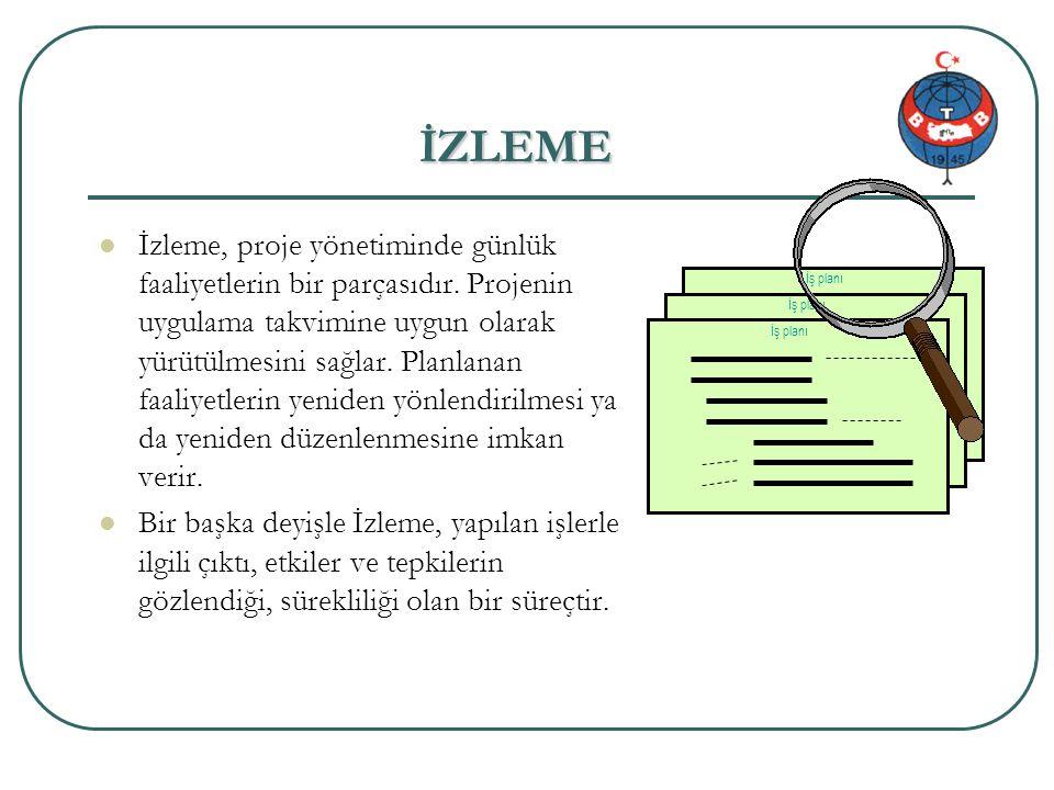 Proje genel bilgi 61/34 İZLEME İzleme, proje yönetiminde günlük faaliyetlerin bir parçasıdır.
