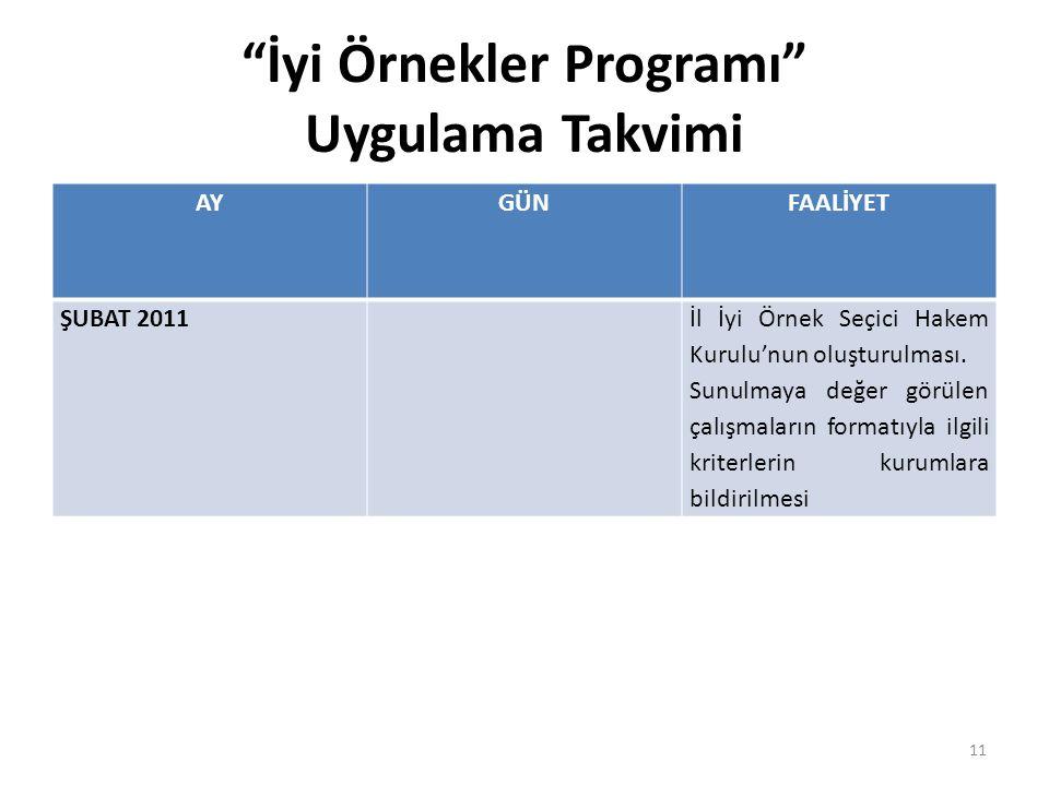 """""""İyi Örnekler Programı"""" Uygulama Takvimi AYGÜNFAALİYET ŞUBAT 2011İl İyi Örnek Seçici Hakem Kurulu'nun oluşturulması. Sunulmaya değer görülen çalışmala"""