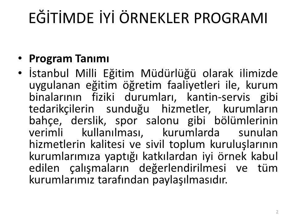 EĞİTİMDE İYİ ÖRNEKLER PROGRAMI Program Tanımı İstanbul Milli Eğitim Müdürlüğü olarak ilimizde uygulanan eğitim öğretim faaliyetleri ile, kurum binalar