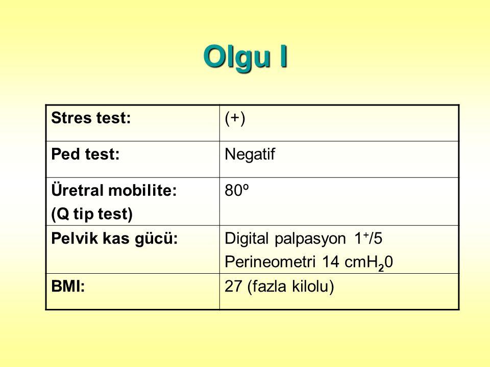 Olgu I Stres test:(+) Ped test:Negatif Üretral mobilite: (Q tip test) 80º Pelvik kas gücü:Digital palpasyon 1 + /5 Perineometri 14 cmH 2 0 BMI:27 (fazla kilolu)