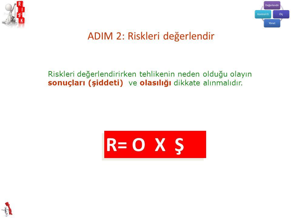 ADIM 2: Riskleri değerlendir Riskleri değerlendirirken tehlikenin neden olduğu olayın sonuçları (şiddeti) ve olasılığı dikkate alınmalıdır.