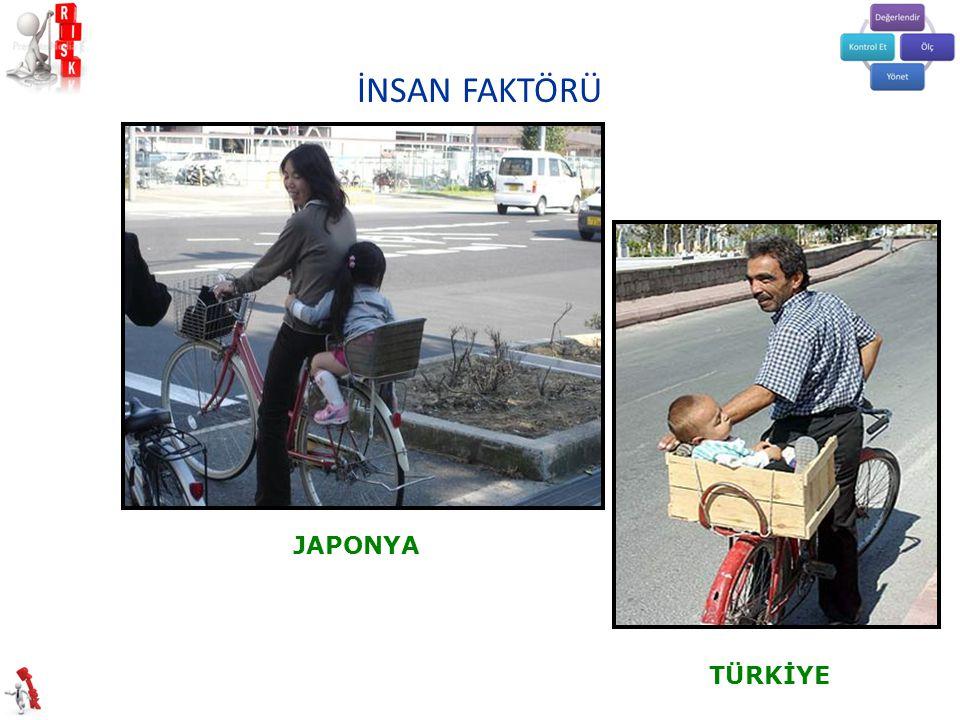 İNSAN FAKTÖRÜ JAPONYA TÜRKİYE