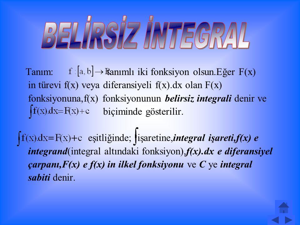 1.BELİRSİZ İNTEGRAL 2.BELİRSİZ İNTEGRALİN ÖZELLİKLERİ 3.İNTEGRAL ALMA KURALLARI 4.İNTEGRAL ALMA METODLARI *Değişken Değiştirme (Yerine Koyma)Metodu *Kısmi İntegrasyon Yöntemi *Basit Kesire Ayırma metodu 5.TRİGONOMETRİK DÖNÜŞÜMLER YARDIMIYLA ÇÖZÜLEBİLEN İNTEGRALLER 6.BAZI ÖZEL DEĞİŞKEN DEĞİŞTİRMELER 7.DEĞERLENDİRME TESTİ