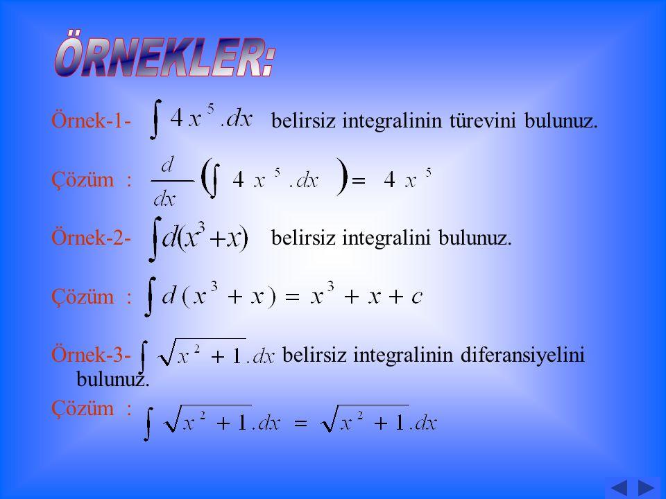 1.Bir belirsiz integralin türevi,integrali alınan fonksiyona eşittir: 2.Bir belirsiz integralin diferansiyeli,integral işaretinin altındaki ifadeye eşittir: 3.Bir fonksiyonun diferansiyelinin belirsiz integrali,bu fonksiyon ile bir C sabitini toplamına eşittir: