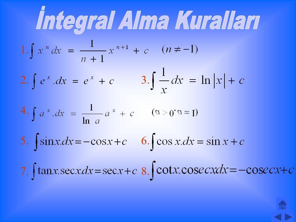 Örnek-1- belirsiz integralinin türevini bulunuz.Çözüm : Örnek-2- belirsiz integralini bulunuz.