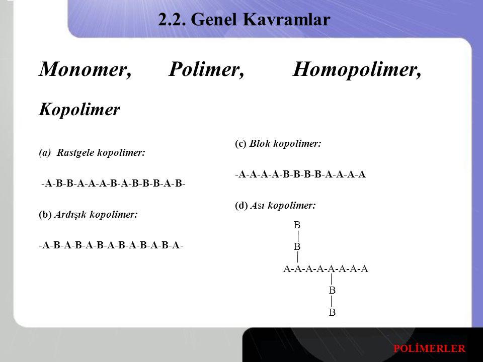 Monomer, Polimer, Homopolimer, Kopolimer (a)Rastgele kopolimer: -A-B-B-A-A-A-B-A-B-B-B-A-B- (b) Ardışık kopolimer: -A-B-A-B-A-B-A-B-A-B-A-B-A- 2.2.