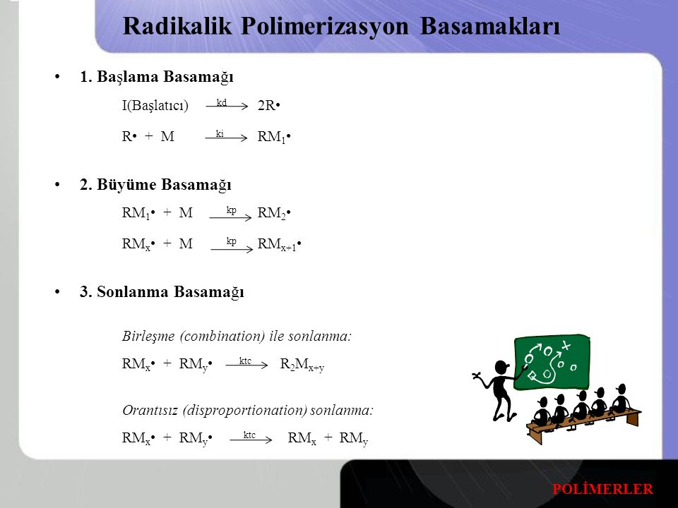 Radikalik Polimerizasyon Basamakları 1.Başlama Basamağı I(Başlatıcı) kd 2R R + M ki RM 1 2.