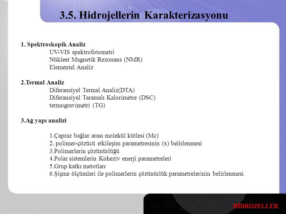3.5.Hidrojellerin Karakterizasyonu 1.