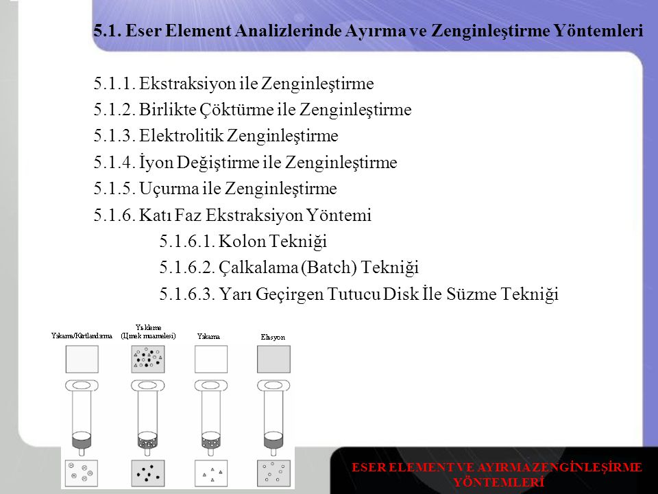 5.1.Eser Element Analizlerinde Ayırma ve Zenginleştirme Yöntemleri 5.1.1.