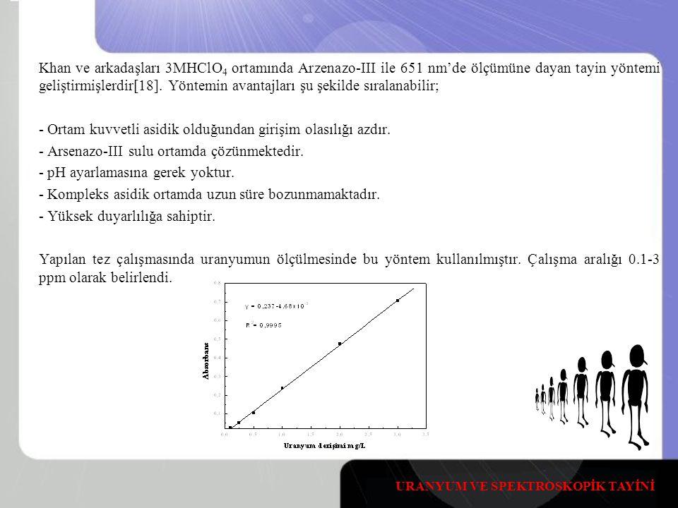 Khan ve arkadaşları 3MHClO 4 ortamında Arzenazo-III ile 651 nm'de ölçümüne dayan tayin yöntemi geliştirmişlerdir[18].