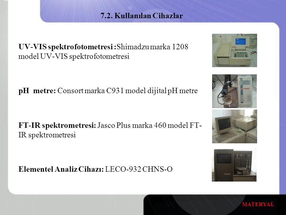 7.2. Kullanılan Cihazlar UV-VIS spektrofotometresi :Shimadzu marka 1208 model UV-VIS spektrofotometresi pH metre: Consort marka C931 model dijital pH