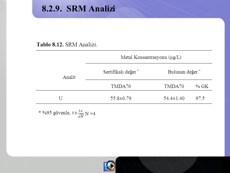 8.2.9.SRM Analizi Tablo 8.12. SRM Analizi.