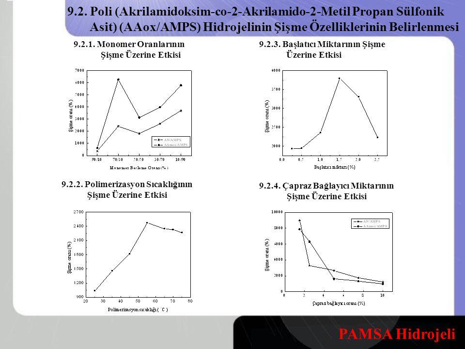 9.2. Poli (Akrilamidoksim-co-2-Akrilamido-2-Metil Propan Sülfonik Asit) (AAox/AMPS) Hidrojelinin Şişme Özelliklerinin Belirlenmesi 9.2.1. Monomer Oran