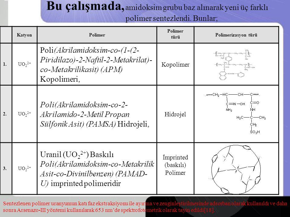 Bu çalışmada, amidoksim grubu baz alınarak yeni üç farklı polimer sentezlendi.