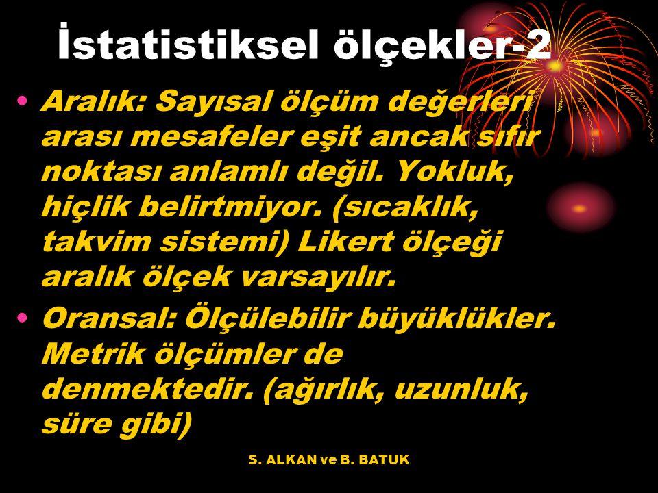 S. ALKAN ve B. BATUK İstatistiksel ölçekler-2 Aralık: Sayısal ölçüm değerleri arası mesafeler eşit ancak sıfır noktası anlamlı değil. Yokluk, hiçlik b