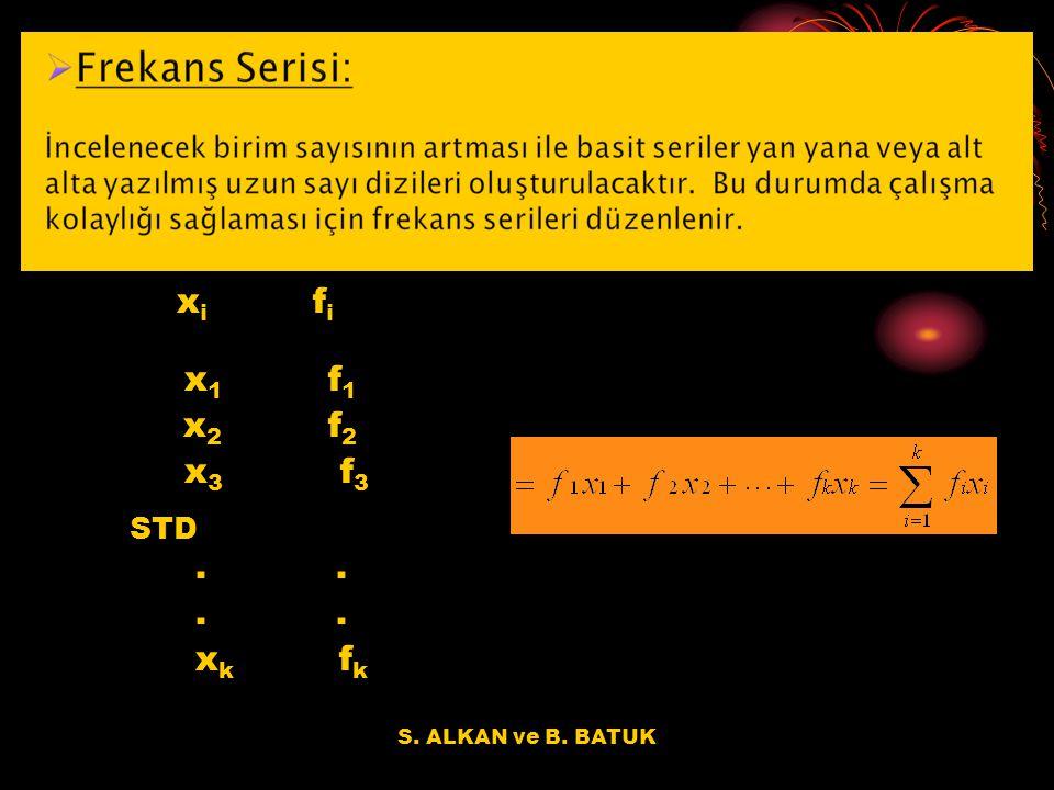 S. ALKAN ve B. BATUK x i f i x 1 f 1 x 2 f 2 x 3 f 3 STD.. x k f k