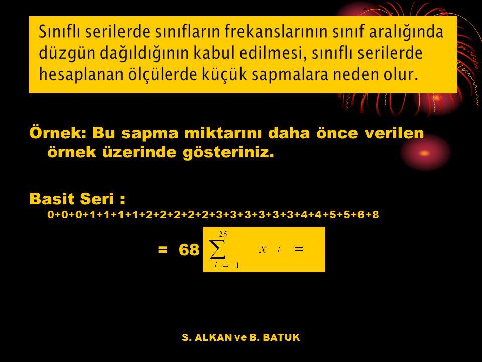 S.ALKAN ve B. BATUK Örnek: Bu sapma miktarını daha önce verilen örnek üzerinde gösteriniz.