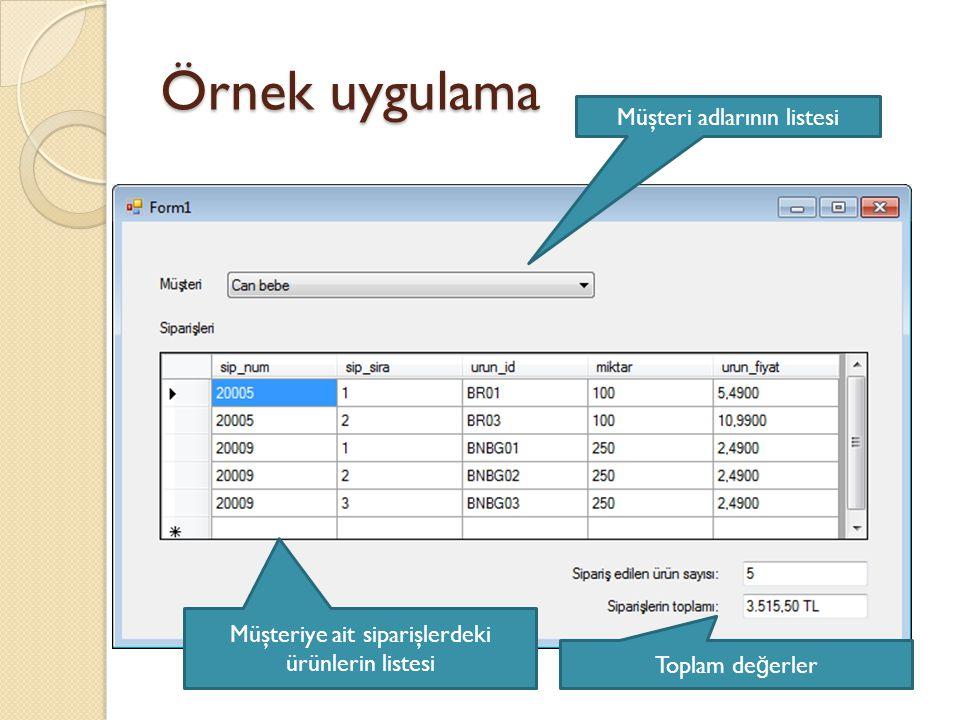 Örnek uygulama 1) Form yüklenirken müşteri adları comboBox1'e yüklenecek 2) comboBox1'de yapılan seçim sonucu, seçili müşteriye ait siparişlerin ürünleri dataGridView1'de listelenecek 3) dataGridView1'de listelenen ürünlerin miktar ve birim fiyat de ğ erleri ile hesaplanan toplam de ğ er textBox2'e yazdırılacak