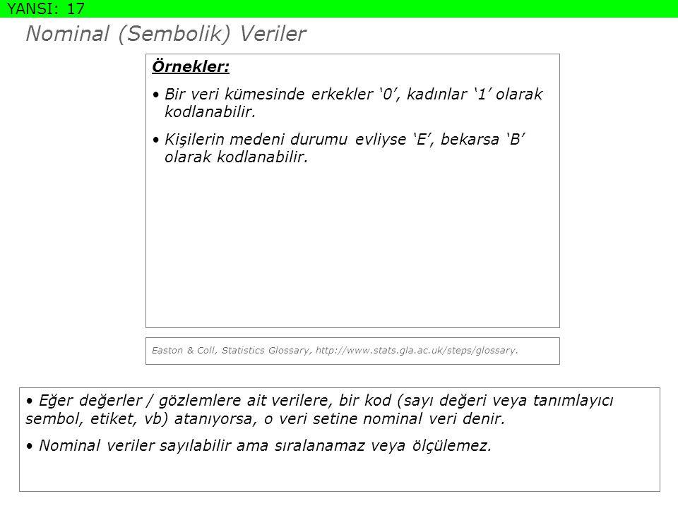 Nominal (Sembolik) Veriler Eğer değerler / gözlemlere ait verilere, bir kod (sayı değeri veya tanımlayıcı sembol, etiket, vb) atanıyorsa, o veri setin