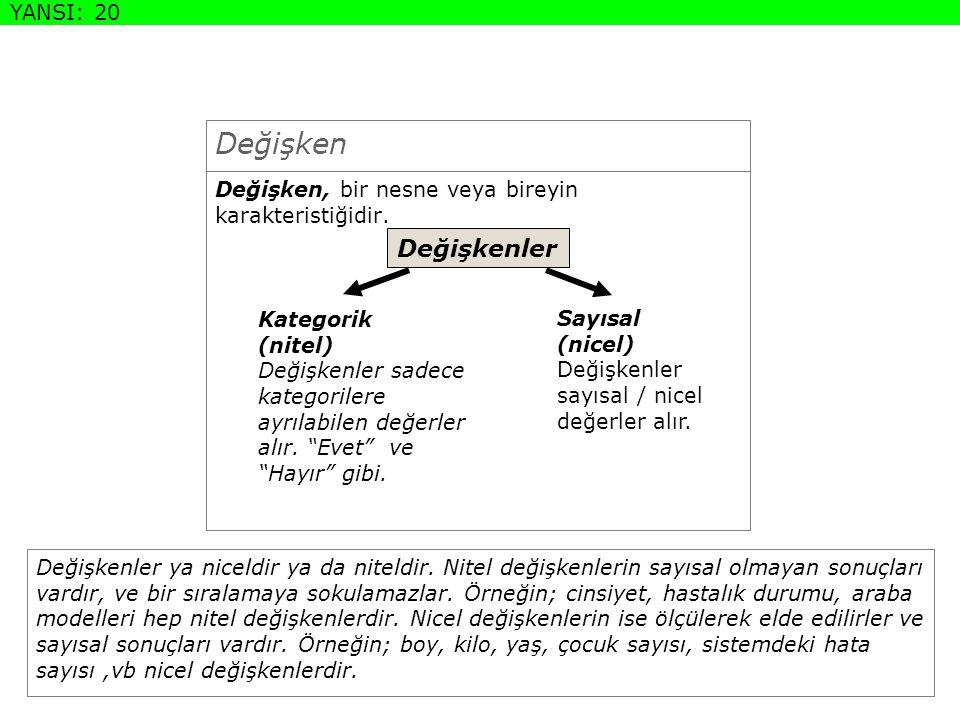 Değişken Değişken, bir nesne veya bireyin karakteristiğidir. YANSI: 20 DEFINITION SLIDE Kategorik (nitel) Değişkenler sadece kategorilere ayrılabilen