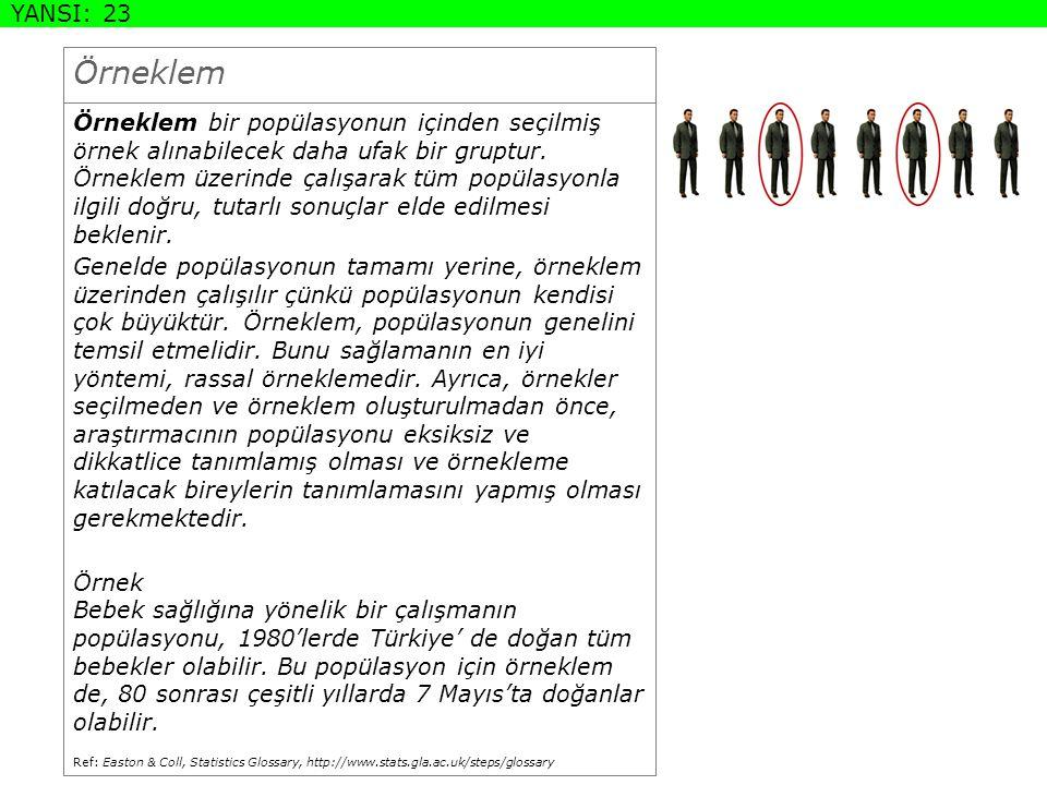 Örneklem Örneklem bir popülasyonun içinden seçilmiş örnek alınabilecek daha ufak bir gruptur. Örneklem üzerinde çalışarak tüm popülasyonla ilgili doğr