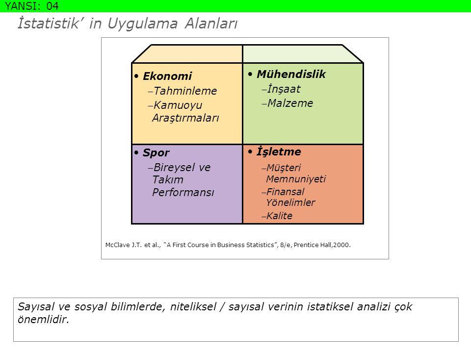 Bazı İstatistiksel Bilgisayar Programları Minitab SAS SPSS Microsoft Excel STANDARD SLIDE YANSI: 25 Örnek bir SPSS ekran görüntüsü.