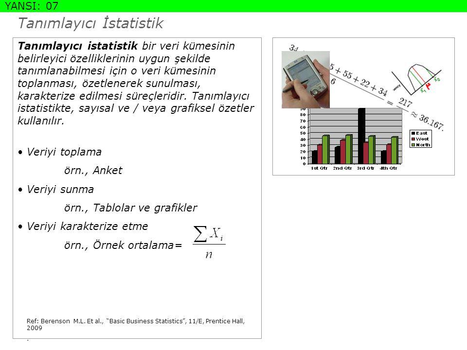 Tanımlayıcı İstatistik Tanımlayıcı istatistik bir veri kümesinin belirleyici özelliklerinin uygun şekilde tanımlanabilmesi için o veri kümesinin topla