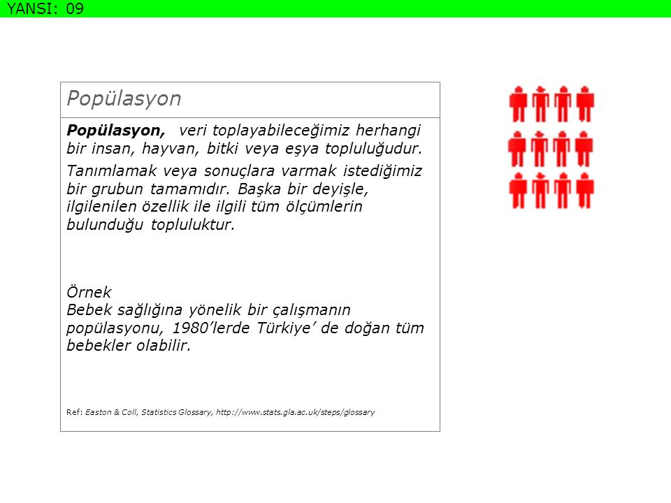 Popülasyon Popülasyon, veri toplayabileceğimiz herhangi bir insan, hayvan, bitki veya eşya topluluğudur. Tanımlamak veya sonuçlara varmak istediğimiz