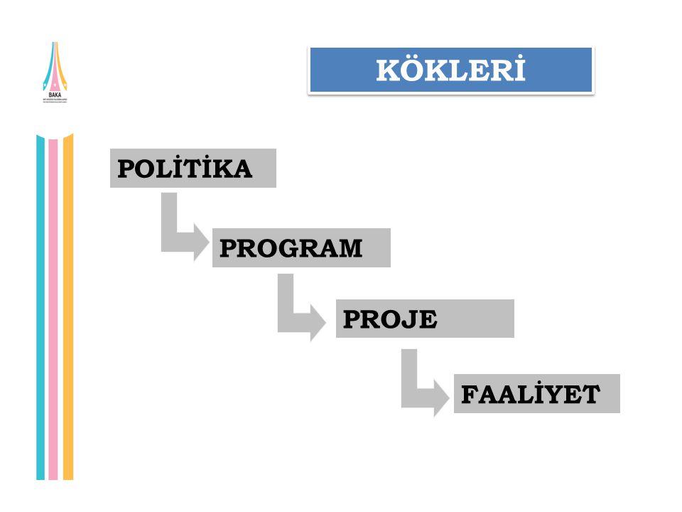 KÖKLERİ POLİTİKA PROGRAM PROJE FAALİYET