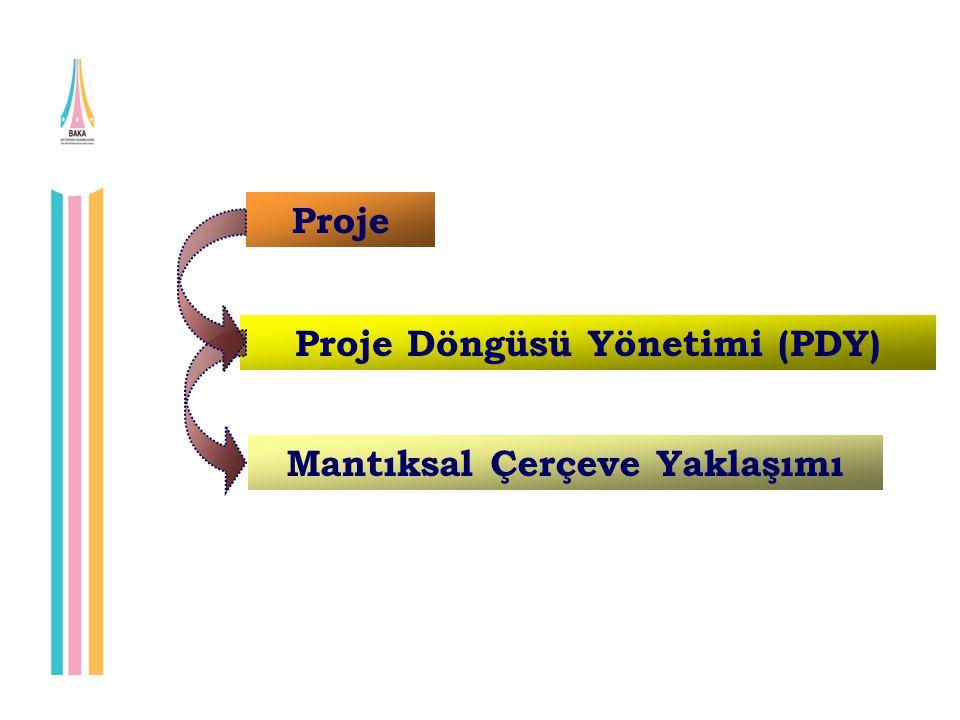 Mantıksal Çerçeve Yaklaşımı Proje Proje Döngüsü Yönetimi (PDY)