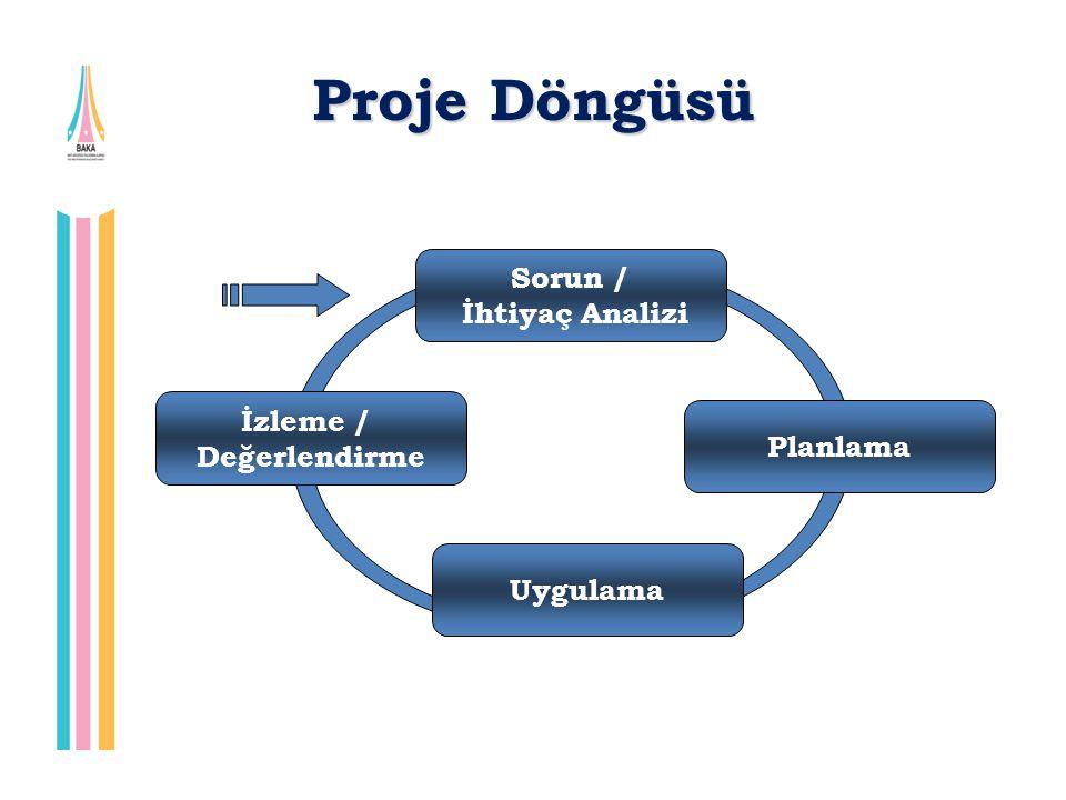 Sorun / İhtiyaç Analizi Planlama Uygulama İzleme / Değerlendirme Proje Döngüsü
