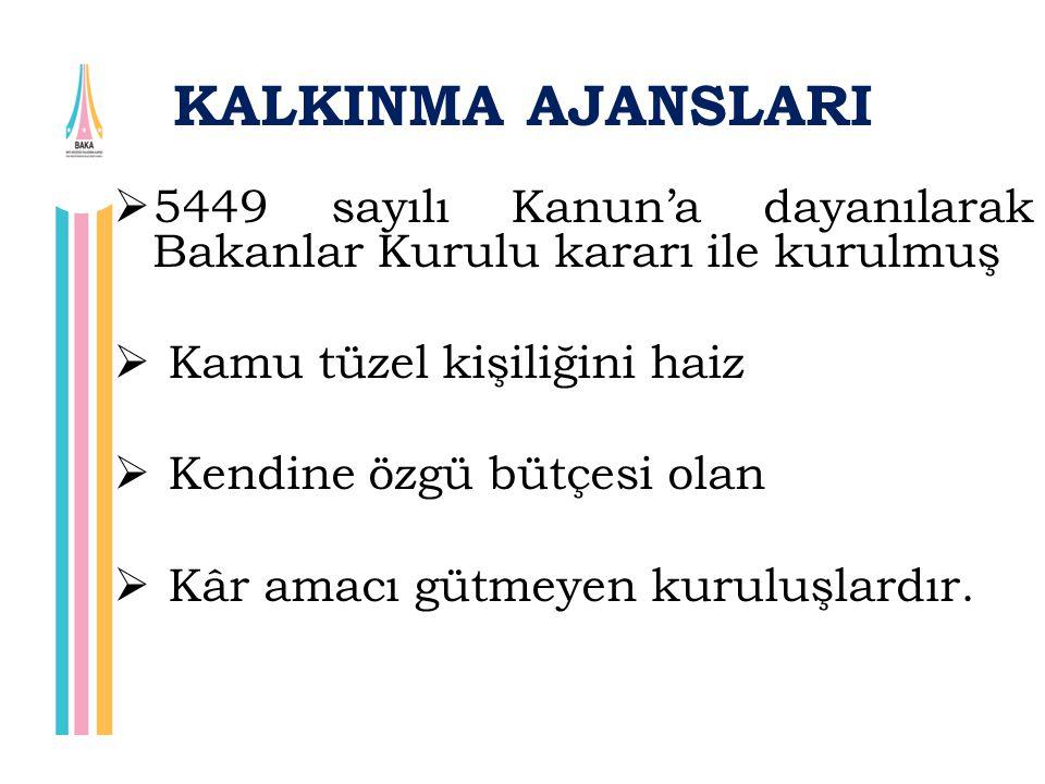 KALKINMA AJANSLARI  5449 sayılı Kanun'a dayanılarak Bakanlar Kurulu kararı ile kurulmuş  Kamu tüzel kişiliğini haiz  Kendine özgü bütçesi olan  Kâ