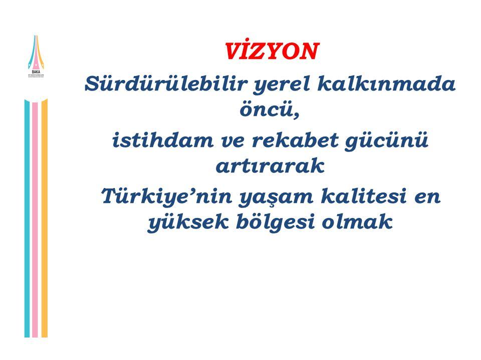 VİZYON Sürdürülebilir yerel kalkınmada öncü, istihdam ve rekabet gücünü artırarak Türkiye'nin yaşam kalitesi en yüksek bölgesi olmak