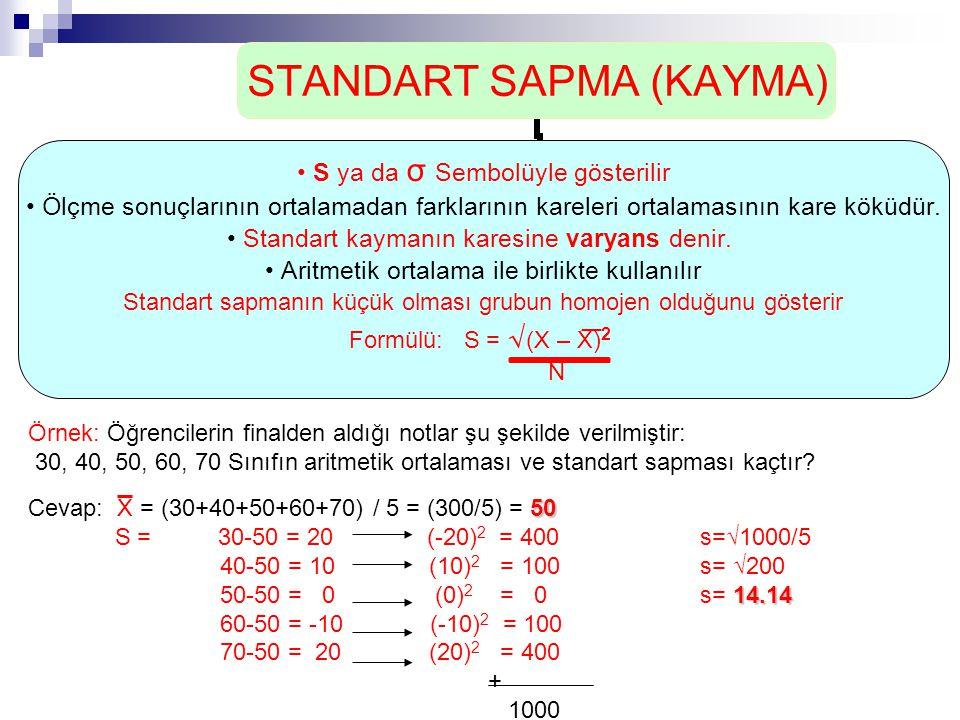 50 Cevap: X = (30+40+50+60+70) / 5 = (300/5) = 50 S = 30-50 = 20 (-20) 2 = 400s=√1000/5 40-50 = 10 (10) 2 = 100s= √200 14.14 50-50 = 0 (0) 2 = 0 s= 14