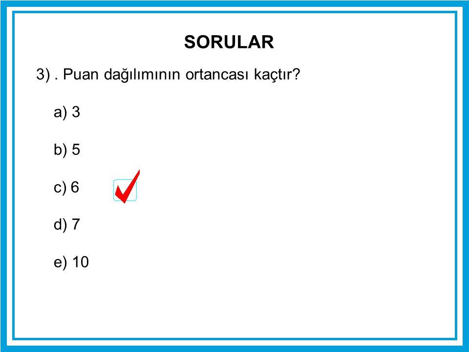 3). Puan dağılımının ortancası kaçtır? a) 3 b) 5 c) 6 d) 7 e) 10 SORULAR