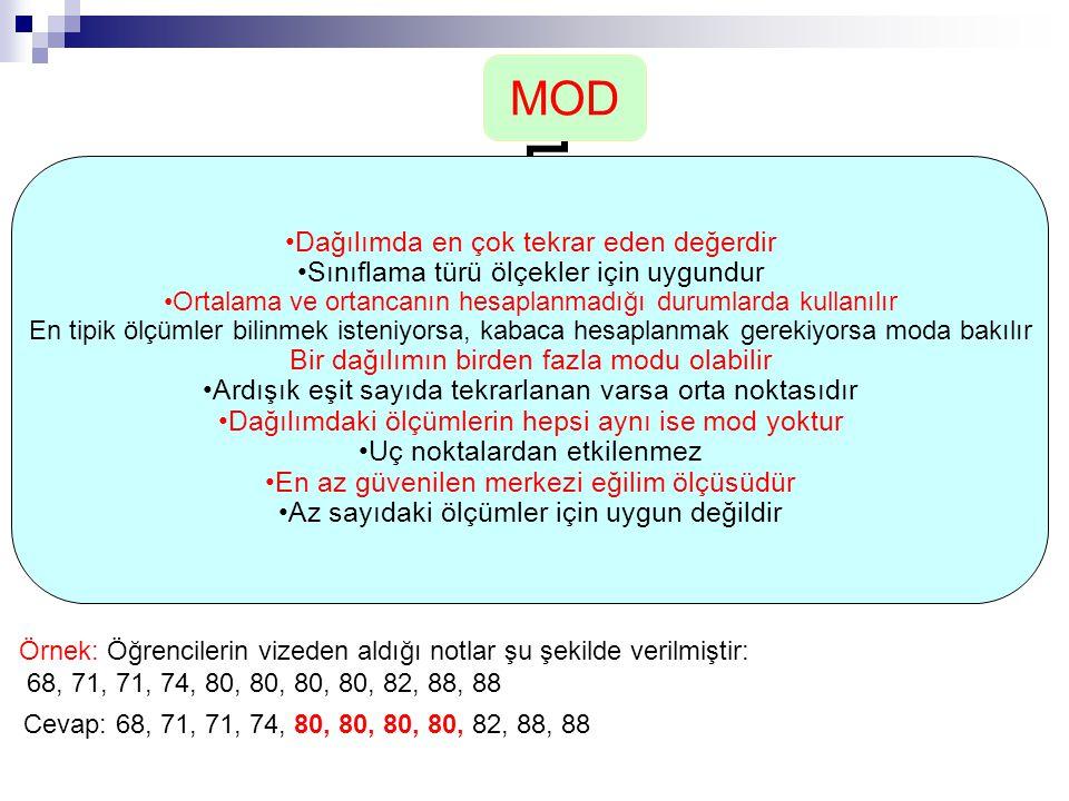 MOD Dağılımda en çok tekrar eden değerdir Sınıflama türü ölçekler için uygundur Ortalama ve ortancanın hesaplanmadığı durumlarda kullanılır En tipik ö