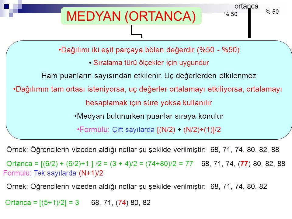 MEDYAN (ORTANCA) Dağılımı iki eşit parçaya bölen değerdir (%50 - %50) Sıralama türü ölçekler için uygundur Ham puanların sayısından etkilenir. Uç değe