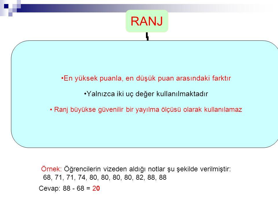 RANJ En yüksek puanla, en düşük puan arasındaki farktır Yalnızca iki uç değer kullanılmaktadır Ranj büyükse güvenilir bir yayılma ölçüsü olarak kullan