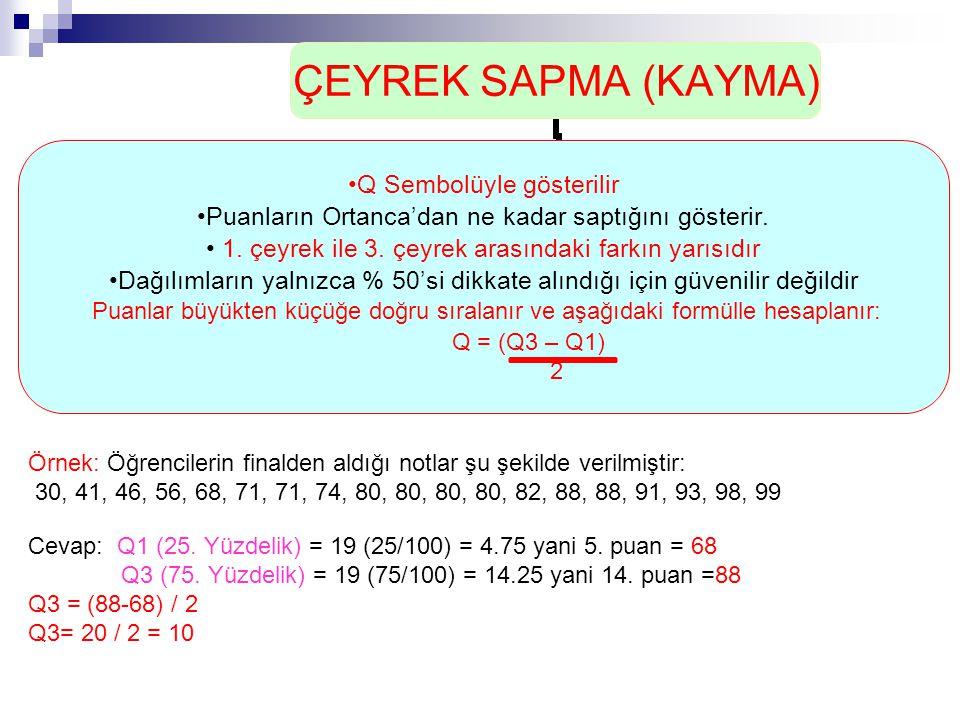 Cevap: Q1 (25. Yüzdelik) = 19 (25/100) = 4.75 yani 5. puan = 68 Q3 (75. Yüzdelik) = 19 (75/100) = 14.25 yani 14. puan =88 Q3 = (88-68) / 2 Q3= 20 / 2