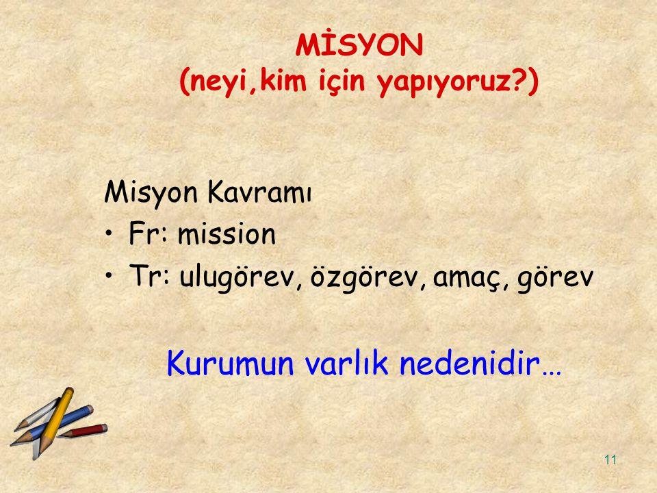 11 MİSYON (neyi,kim için yapıyoruz?) Misyon Kavramı Fr: mission Tr: ulugörev, özgörev, amaç, görev Kurumun varlık nedenidir…